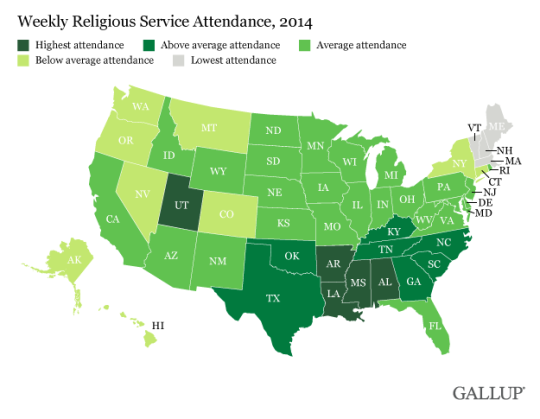 church attendance gallup